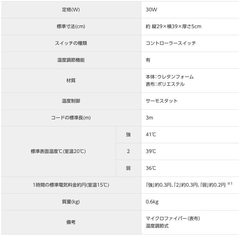 Panasonicマルチウォーマー(DF-SAC30-T)のスペック情報