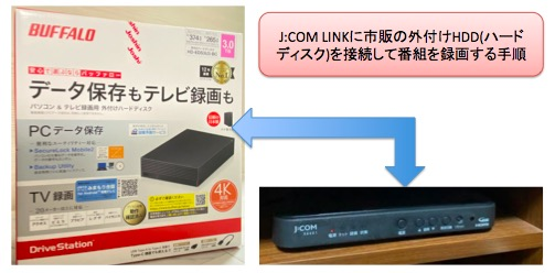 市販の外付けHDDをJCOM_LINKに接続し番組を録画する手順.jpg